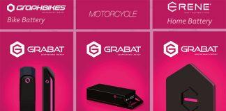 Grabat Energy archivos - Diario16